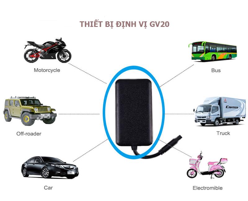 Thiết bị định vị dành cho xe tự lái GV20