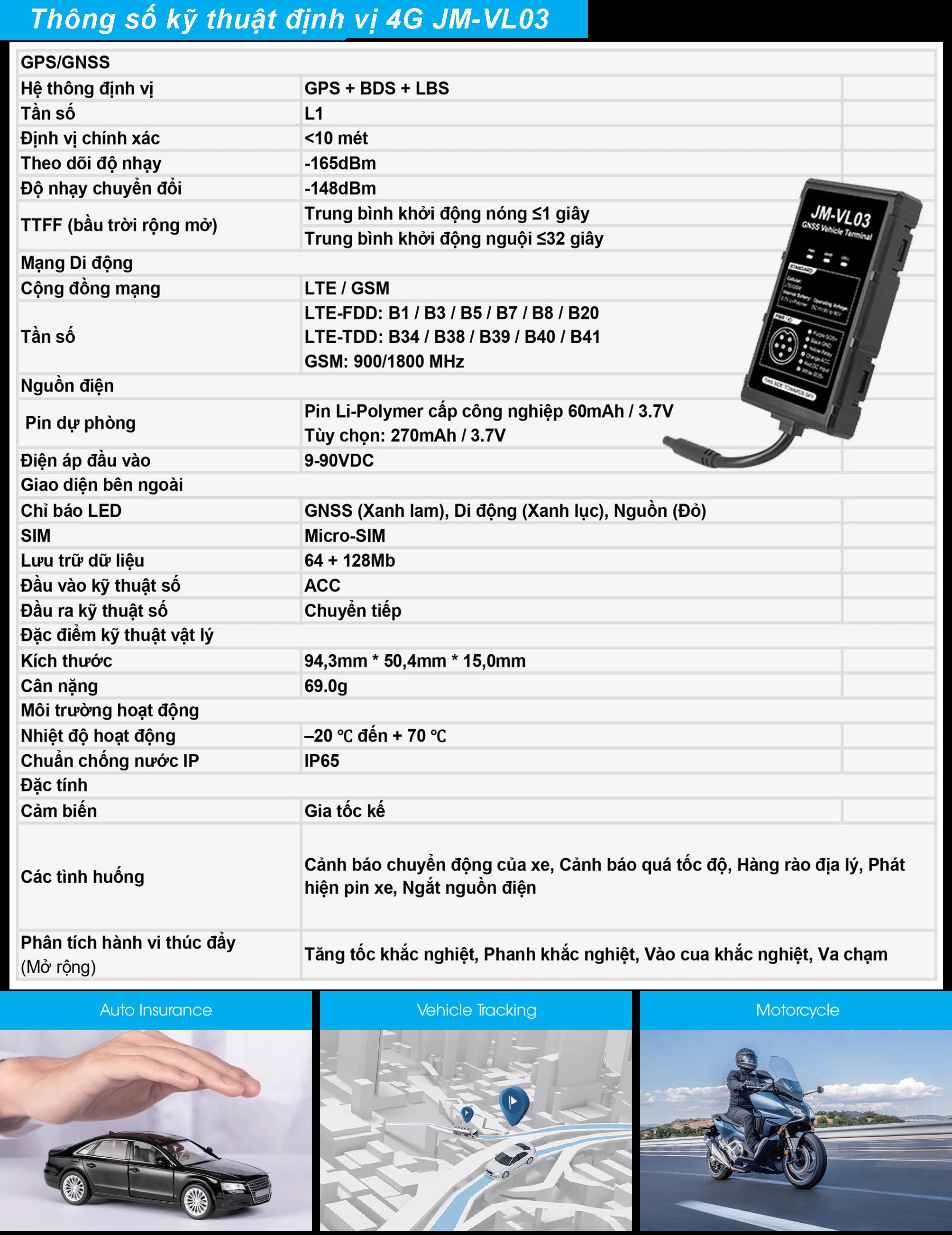 thông số kỹ thuật JM-VL03-2